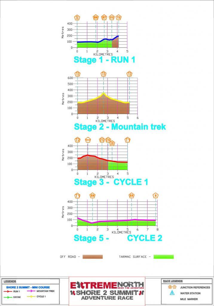 Shore-2-SummitMini-Sections
